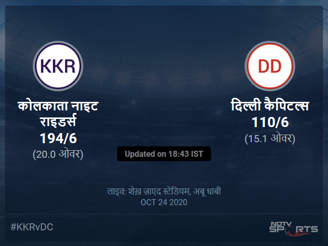Kolkata Knight Riders vs Delhi Capitals live score over Match 42 T20 11 15 updates