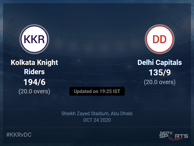 Kolkata Knight Riders vs Delhi Capitals: IPL 2020 Live Cricket Score, Live Score Of Todays Match on NDTV Sports