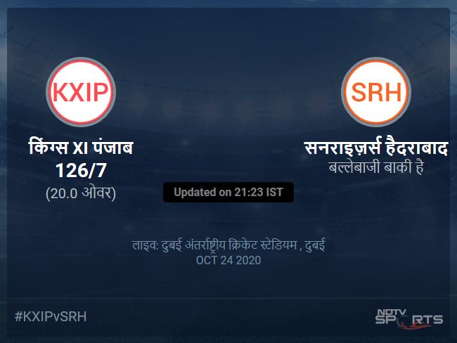 Kings XI Punjab vs Sunrisers Hyderabad live score over Match 43 T20 16 20 updates