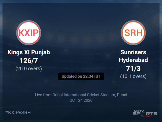 Kings XI Punjab vs Sunrisers Hyderabad Live Score Ball by Ball, IPL 2020 Live Cricket Score Of Todays Match on NDTV Sports