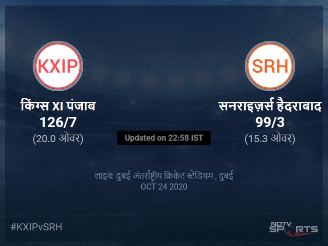 सनराइज़र्स हैदराबाद बनाम किंग्स XI पंजाब लाइव स्कोर, ओवर 11 से 15 लेटेस्ट क्रिकेट स्कोर अपडेट
