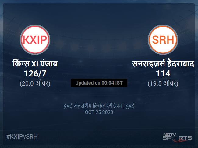 सनराइज़र्स हैदराबाद बनाम किंग्स XI पंजाब लाइव स्कोर, ओवर 16 से 20 लेटेस्ट क्रिकेट स्कोर अपडेट