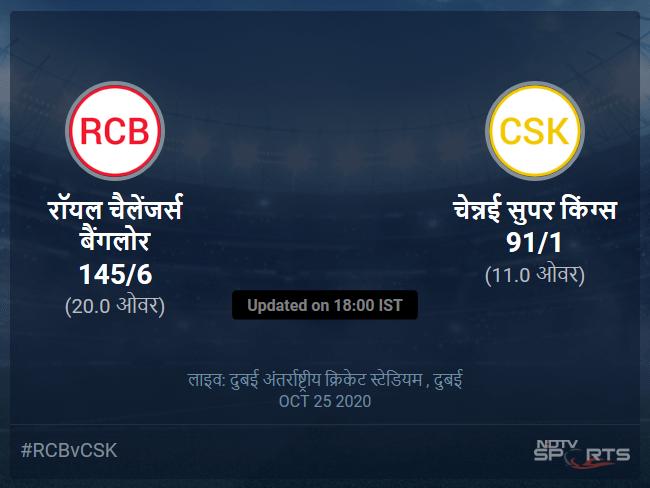 Royal Challengers Bangalore vs Chennai Super Kings live score over Match 44 T20 6 10 updates
