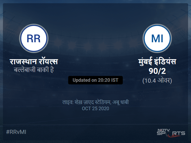 Rajasthan Royals vs Mumbai Indians live score over Match 45 T20 6 10 updates