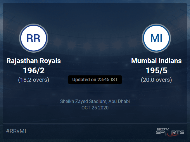 Rajasthan Royals vs Mumbai Indians Live Score Ball by Ball, IPL 2020 Live Cricket Score Of Todays Match on NDTV Sports