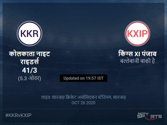 Kolkata Knight Riders vs Kings XI Punjab live score over Match 46 T20 1 5 updates