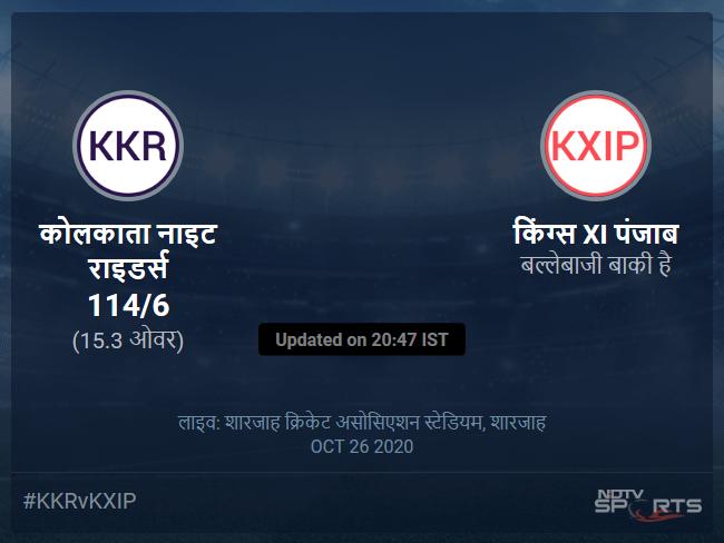 Kolkata Knight Riders vs Kings XI Punjab live score over Match 46 T20 11 15 updates