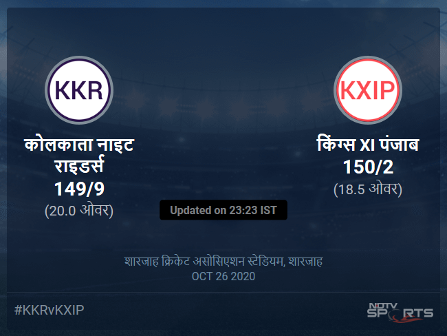 Kolkata Knight Riders vs Kings XI Punjab live score over Match 46 T20 16 20 updates