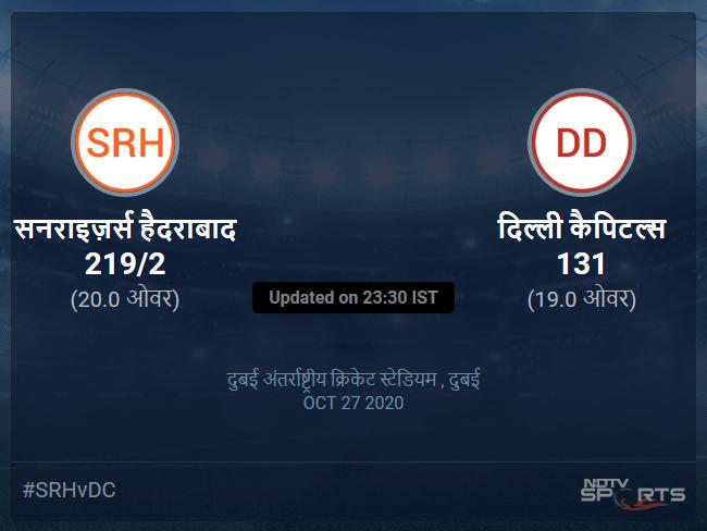 Sunrisers Hyderabad vs Delhi Capitals live score over Match 47 T20 16 20 updates