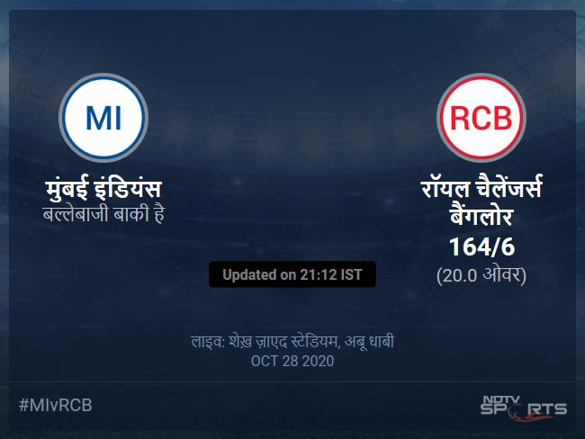Mumbai Indians vs Royal Challengers Bangalore live score over Match 48 T20 16 20 updates
