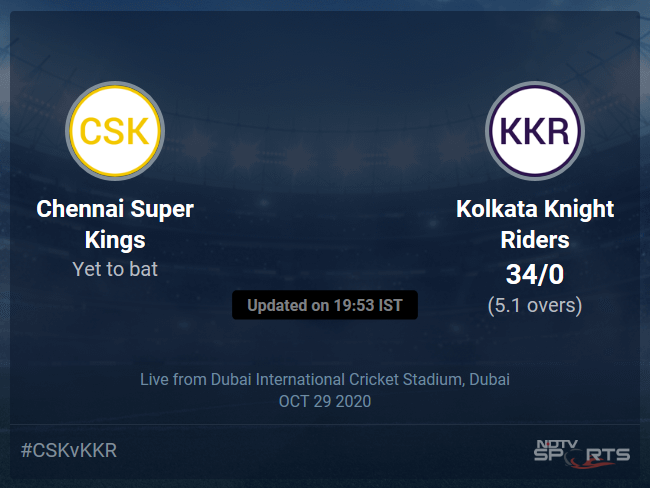 Chennai Super Kings vs Kolkata Knight Riders Live Score Ball by Ball, IPL 2020 Live Cricket Score Of Todays Match on NDTV Sports