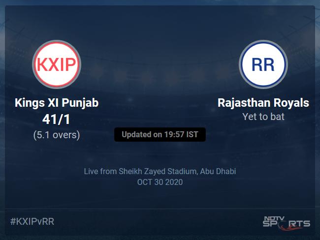 Kings XI Punjab vs Rajasthan Royals Live Score Ball by Ball, IPL 2020 Live Cricket Score Of Todays Match on NDTV Sports