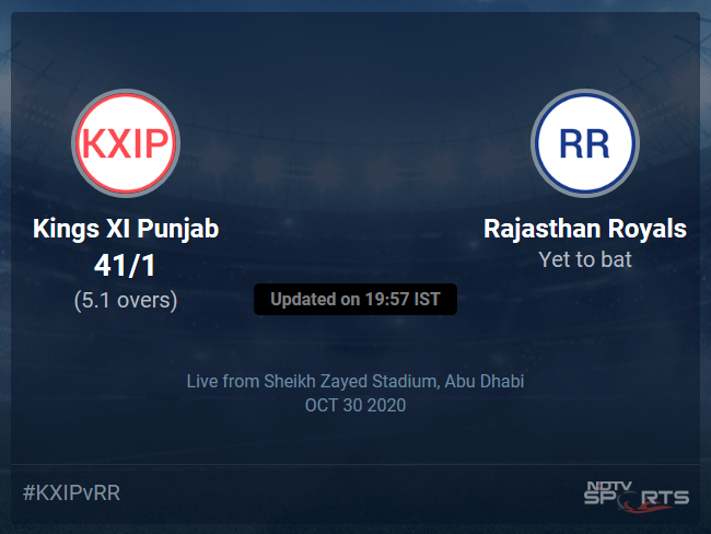 Kings XI Punjab vs Rajasthan Royals Live Score Ball by Ball, IPL 2020 Live Cricket Score Of Todays Match on NDTV Sports