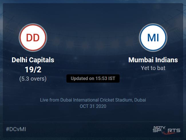 Delhi Capitals vs Mumbai Indians: IPL 2020 Live Cricket Score, Live Score Of Todays Match on NDTV Sports