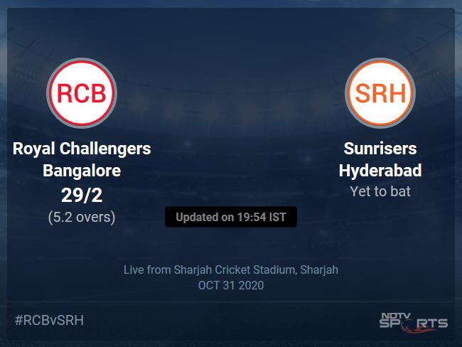 Royal Challengers Bangalore vs Sunrisers Hyderabad: IPL 2020 Live Cricket Score, Live Score Of Todays Match on NDTV Sports