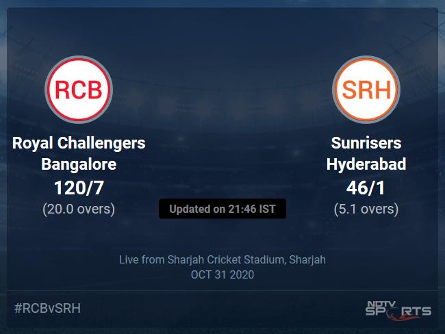 Royal Challengers Bangalore vs Sunrisers Hyderabad Live Score Ball by Ball, IPL 2020 Live Cricket Score Of Todays Match on NDTV Sports