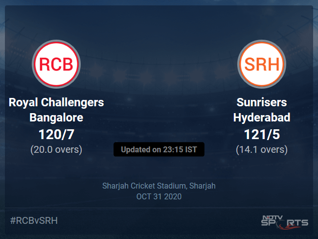 Royal Challengers Bangalore vs Sunrisers Hyderabad Live Score Ball by Ball, IPL 2020 Live Cricket Score Of Todays Match on NDTV Sports