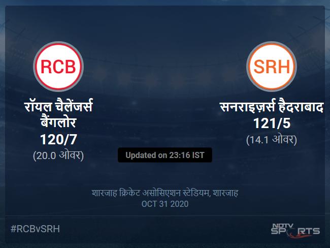 रॉयल चैलेंजर्स बैंगलोर बनाम सनराइज़र्स हैदराबाद लाइव स्कोर, ओवर 11 से 15 लेटेस्ट क्रिकेट स्कोर अपडेट