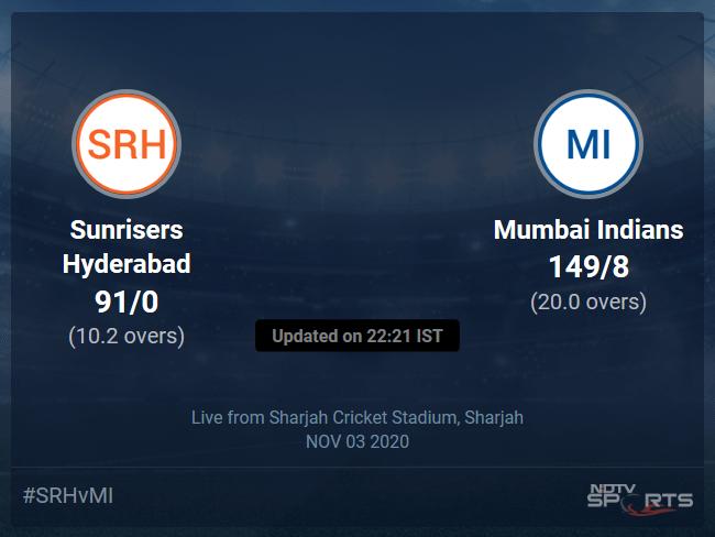 Sunrisers Hyderabad vs Mumbai Indians Live Score Ball by Ball, IPL 2020 Live Cricket Score Of Todays Match on NDTV Sports