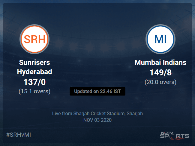 Sunrisers Hyderabad vs Mumbai Indians: IPL 2020 Live Cricket Score, Live Score Of Todays Match on NDTV Sports