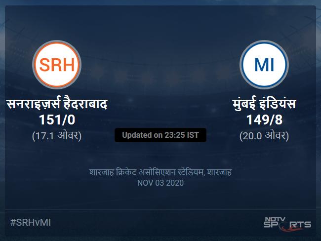 सनराइज़र्स हैदराबाद बनाम मुंबई इंडियंस लाइव स्कोर, ओवर 16 से 20 लेटेस्ट क्रिकेट स्कोर अपडेट