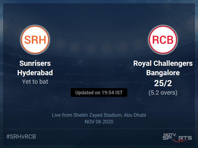 Sunrisers Hyderabad vs Royal Challengers Bangalore Live Score Ball by Ball, IPL 2020 Live Cricket Score Of Todays Match on NDTV Sports