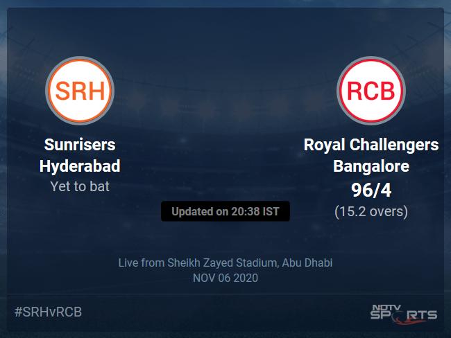 Sunrisers Hyderabad vs Royal Challengers Bangalore: IPL 2020 Live Cricket Score, Live Score Of Todays Match on NDTV Sports