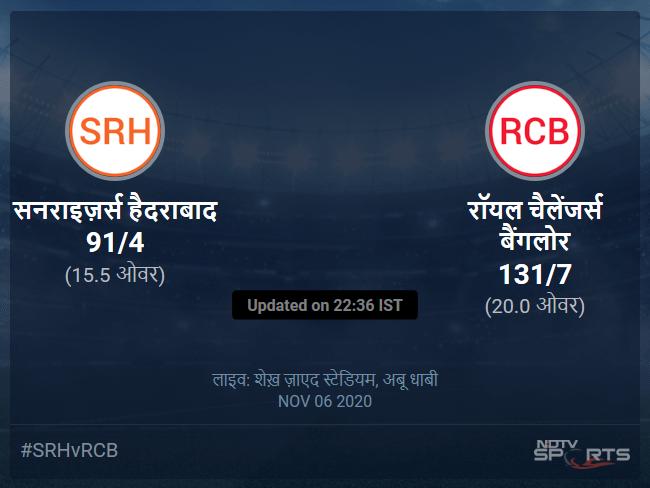 Sunrisers Hyderabad vs Royal Challengers Bangalore live score over Eliminator T20 11 15 updates