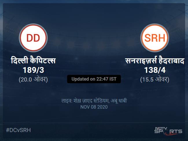 सनराइज़र्स हैदराबाद बनाम दिल्ली कैपिटल्स लाइव स्कोर, ओवर 11 से 15 लेटेस्ट क्रिकेट स्कोर अपडेट