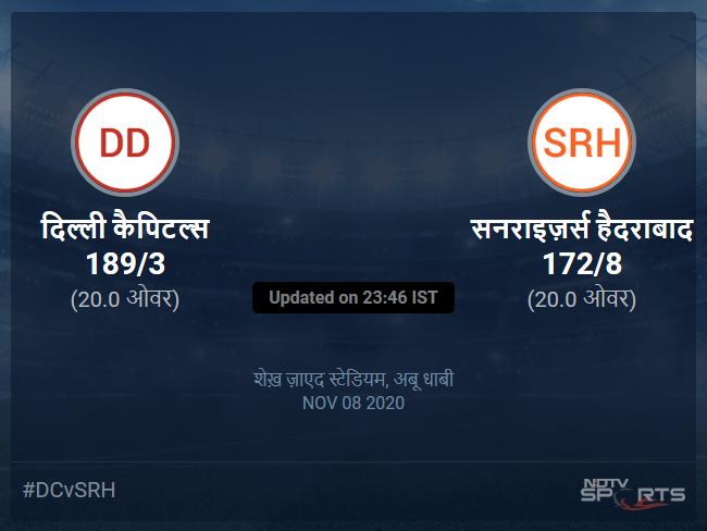 सनराइज़र्स हैदराबाद बनाम दिल्ली कैपिटल्स लाइव स्कोर, ओवर 16 से 20 लेटेस्ट क्रिकेट स्कोर अपडेट