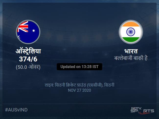 Australia vs India live score over 1st ODI ODI 46 50 updates