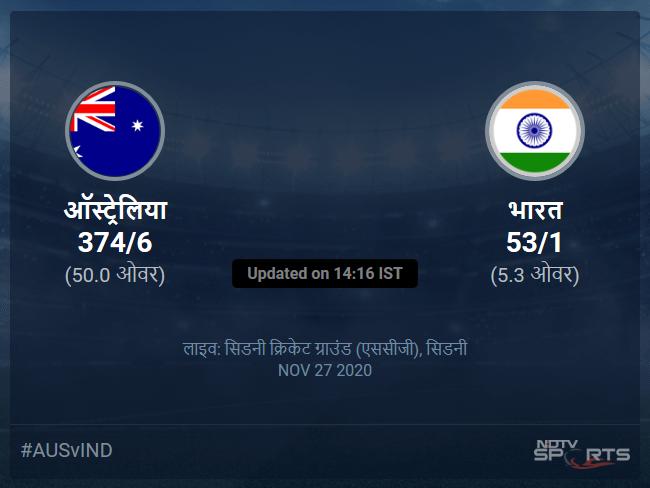 Australia vs India live score over 1st ODI ODI 1 5 updates