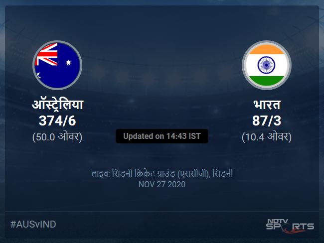 Australia vs India live score over 1st ODI ODI 6 10 updates