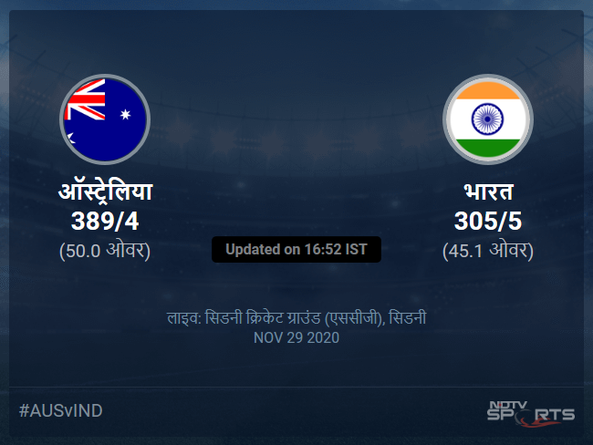 Australia vs India live score over 2nd ODI ODI 41 45 updates