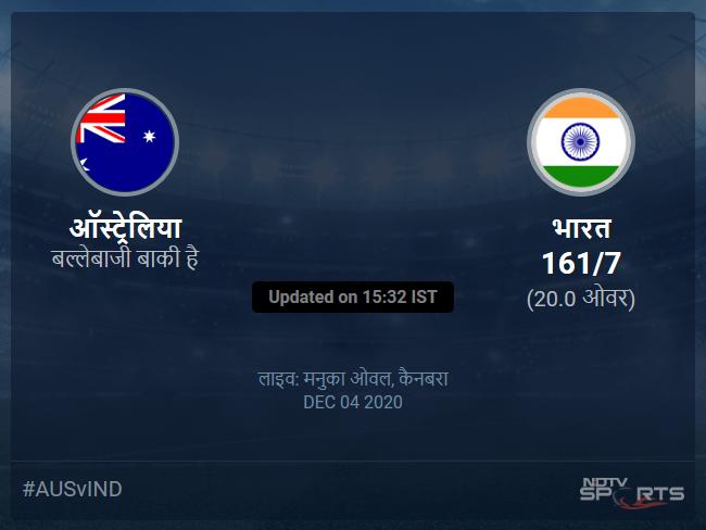 Australia vs India live score over 1st T20I T20 16 20 updates