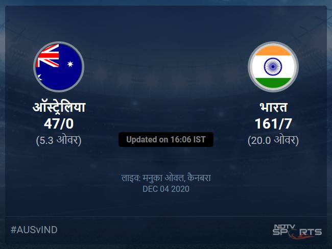 Australia vs India live score over 1st T20I T20 1 5 updates
