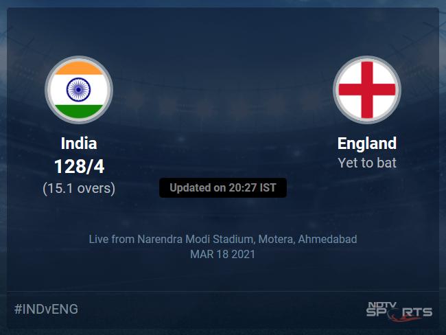 India vs England Live Score Ball by Ball, India vs England 2020-21 Live Cricket Score Of Todays Match on NDTV Sports