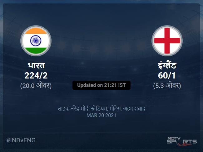 India vs England live score over 5th T20I T20 1 5 updates