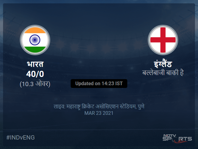 India vs England live score over 1st ODI ODI 6 10 updates