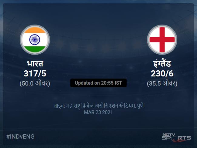India vs England live score over 1st ODI ODI 31 35 updates