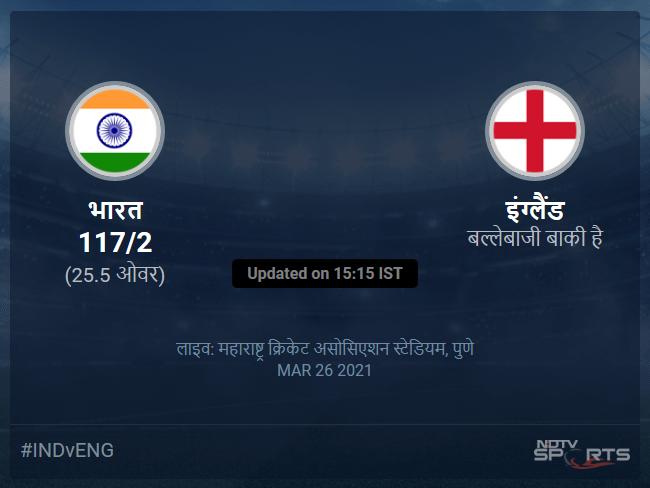 India vs England live score over 2nd ODI ODI 21 25 updates