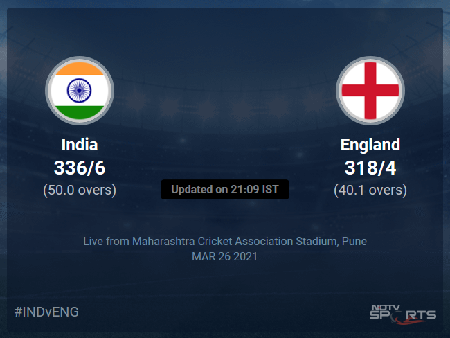 India vs England Live Score Ball by Ball, India vs England 2020-21 Live Cricket Score Of Todays Match on NDTV Sports