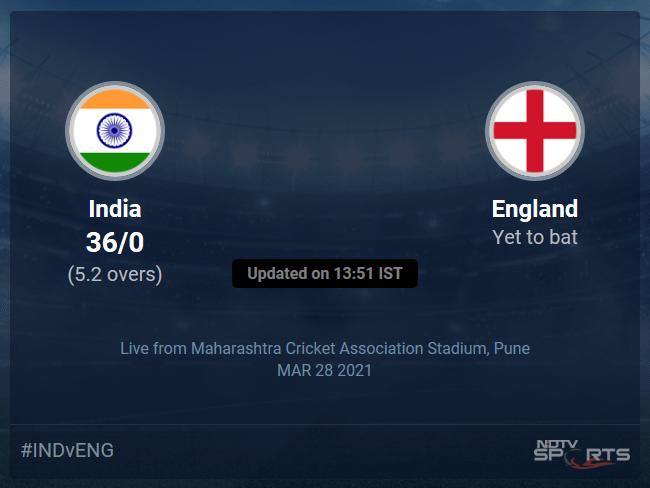 India vs England: India vs England 2020-21 Live Cricket Score, Live Score Of Todays Match on NDTV Sports