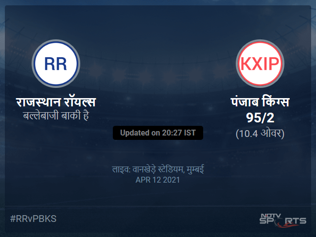 Rajasthan Royals vs Punjab Kings live score over Match 4 T20 6 10 updates