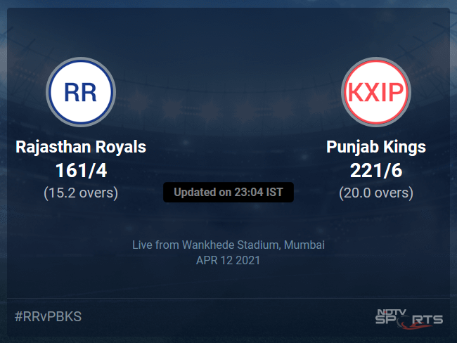 Rajasthan Royals vs Punjab Kings Live Score Ball by Ball, IPL 2021 Live Cricket Score Of Todays Match on NDTV Sports
