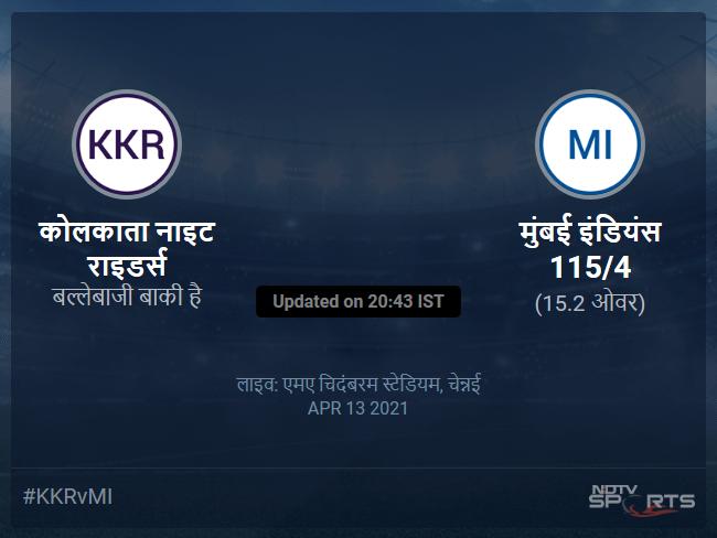मुंबई इंडियंस बनाम कोलकाता नाइट राइडर्स लाइव स्कोर, ओवर 11 से 15 लेटेस्ट क्रिकेट स्कोर अपडेट