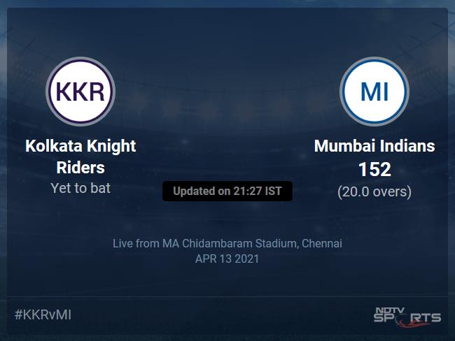 Kolkata Knight Riders vs Mumbai Indians Live Score Ball by Ball, IPL 2021 Live Cricket Score Of Todays Match on NDTV Sports