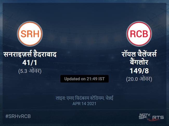 Sunrisers Hyderabad vs Royal Challengers Bangalore live score over Match 6 T20 1 5 updates