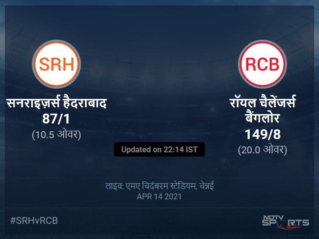सनराइज़र्स हैदराबाद बनाम रॉयल चैलेंजर्स बैंगलोर लाइव स्कोर, ओवर 6 से 10 लेटेस्ट क्रिकेट स्कोर अपडेट
