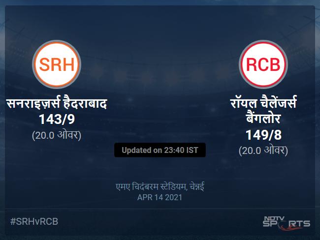 सनराइज़र्स हैदराबाद बनाम रॉयल चैलेंजर्स बैंगलोर लाइव स्कोर, ओवर 16 से 20 लेटेस्ट क्रिकेट स्कोर अपडेट
